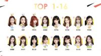 SNH48 7th General Election