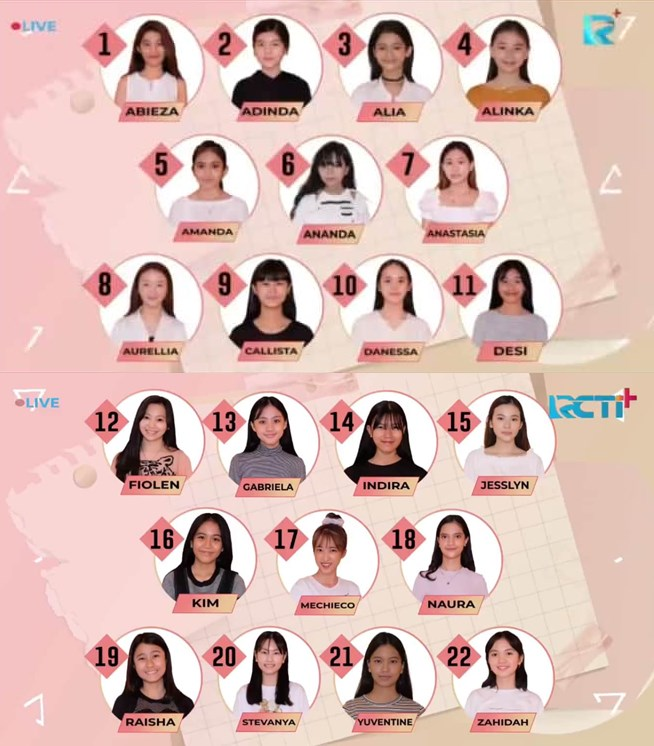 22 calon member JKT48 10th Generation