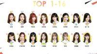 SNH48 7th General Election: Hasil Voting Sementara Keenam Diumumkan