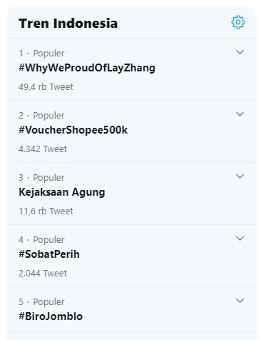Lay Zhang EXO-L trending