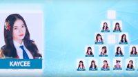 SGO48 Umumkan Susunan Senbatsu untuk Single Ke-3 'RIVER'