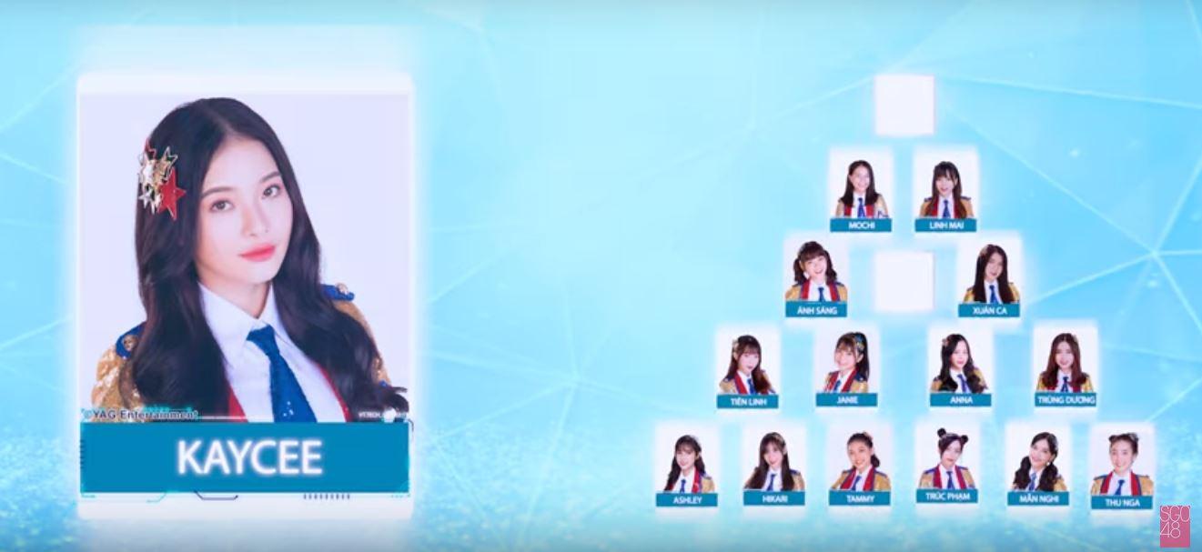 """Susunan SGO48 senbatsu 3rd Single """"RIVER"""" (@Senbatsu Battle) *Minus Ni Ni"""