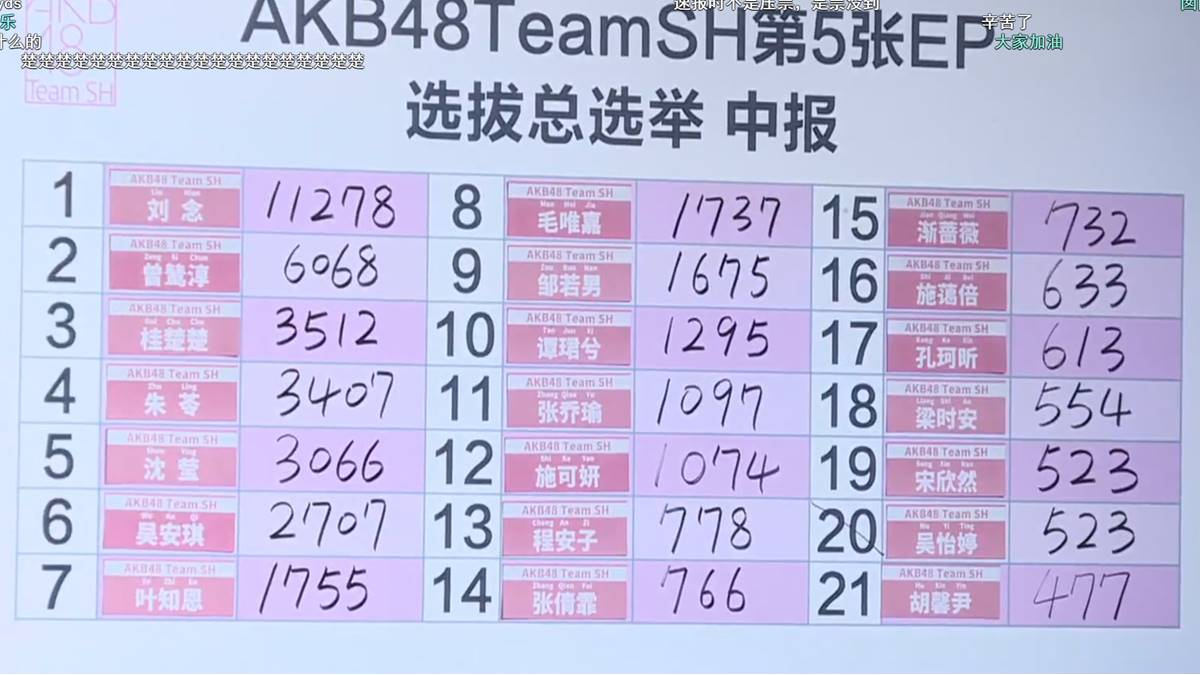 akb48 team sh 5th single general election