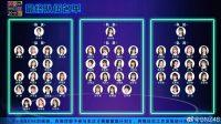 GNZ48 Umumkan Hasil Reshuffle Tim, Ini Formasi Baru Mereka