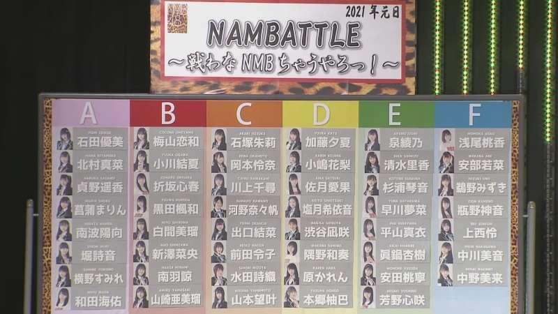 nmb48 group a b c d e f