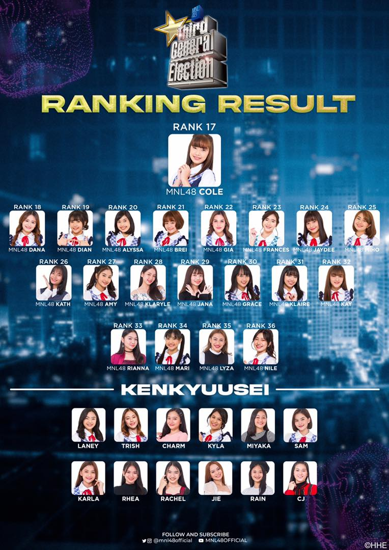 MNL48 3rd General Election Top 17-48