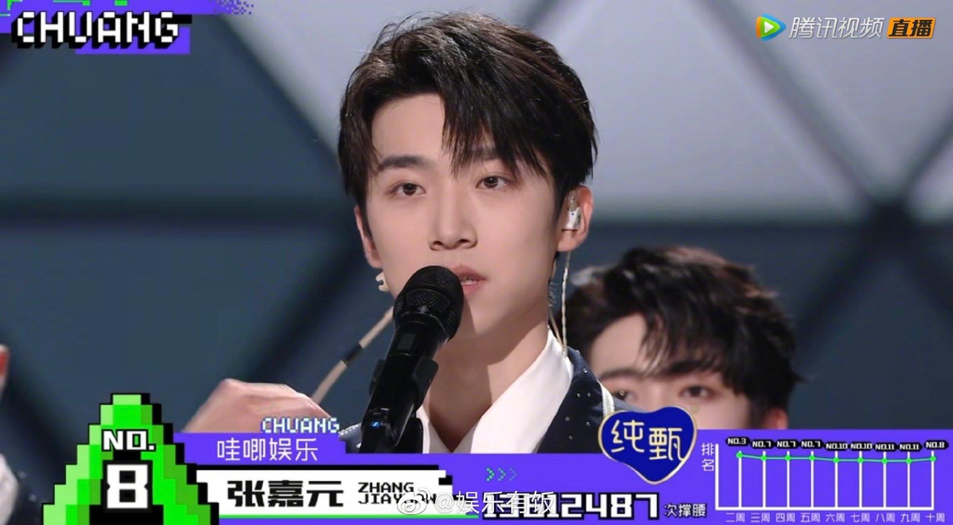 zhang jiayuan final chuang