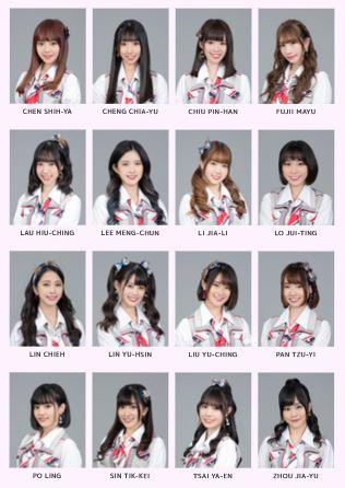 Member AKB48 Team TP yang Berpartisipasi di AKB48 Group Asia Festival 2021.