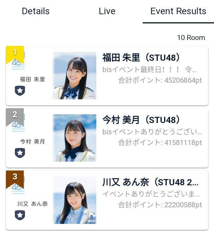 Top 3 STU48 yang akan menjadi model bis Magazine