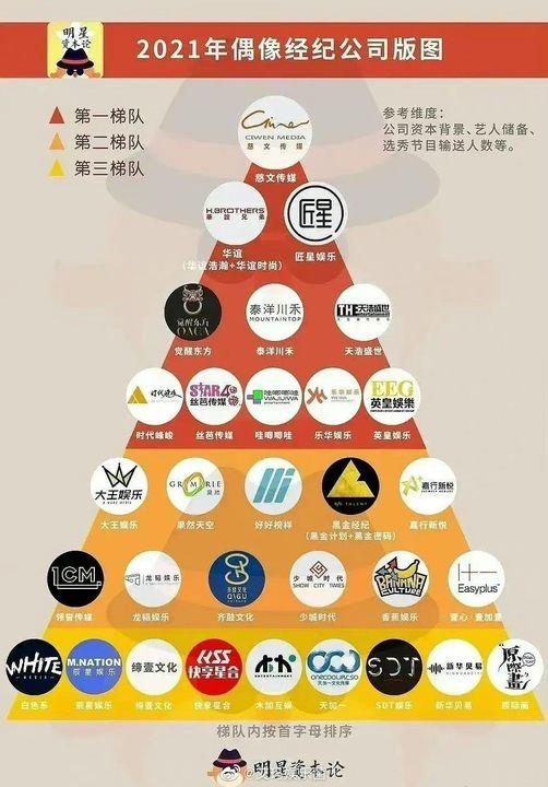 agensi hiburan pyramid